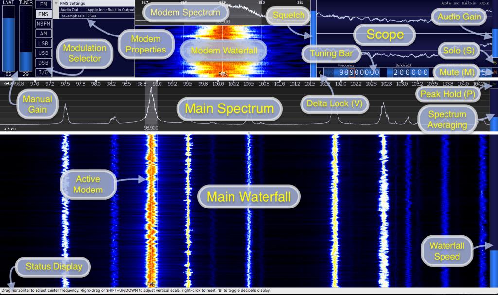 SDR – Mac Ham Radio