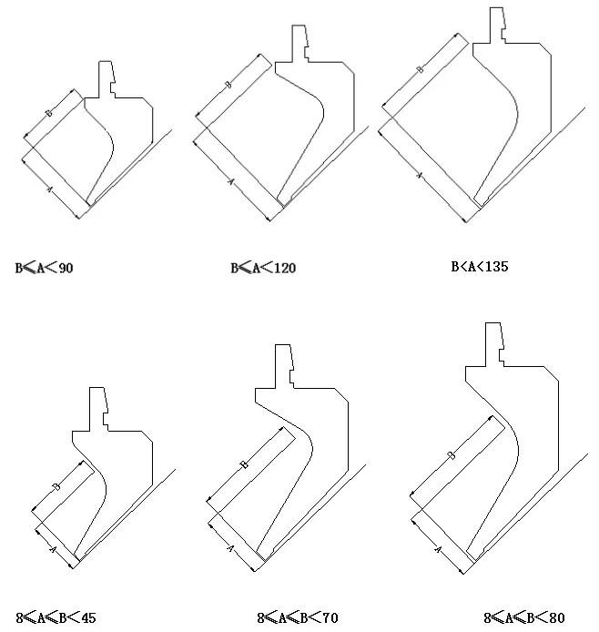 U bending size range