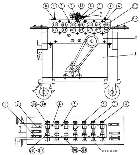 pittsburgh lockformer machine structure
