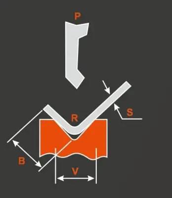 Press Brake Bending Force Calculator