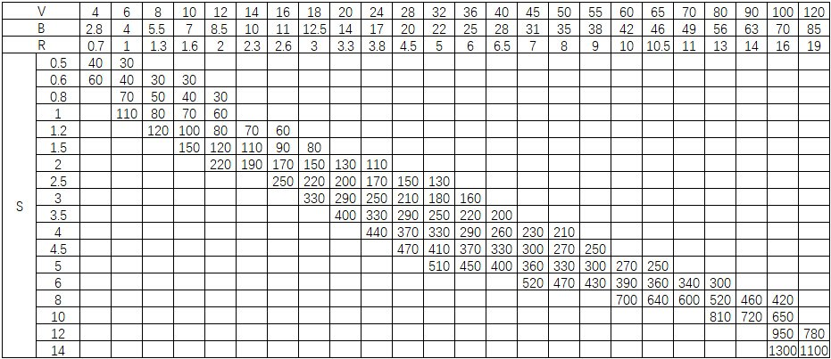 Press Brake Bending Force Chart_MachineMfg