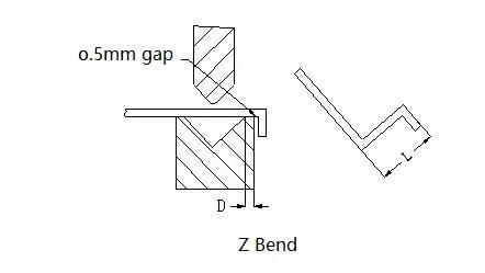Z-bend
