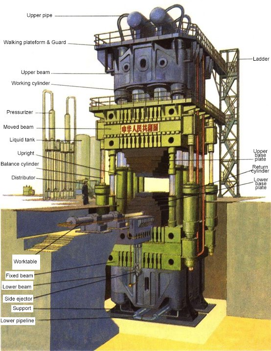 Hydraulic Press Machine Structure