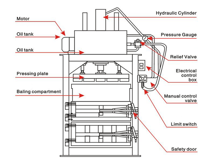Hydraulic Press Structure Diagram