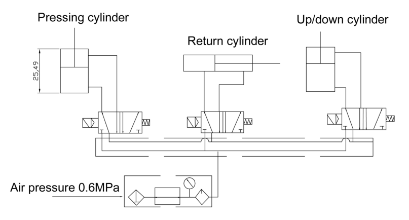 Pneumatic system of spiral duct machine