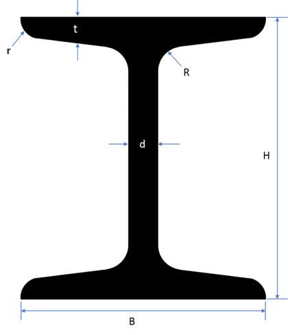 H Beam Weight Calculator