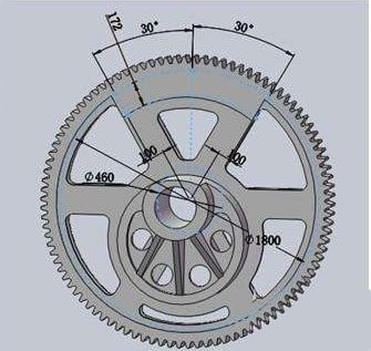 How the Eccentric Gear Works