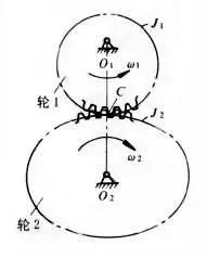 Non-circular gear transmission