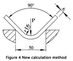 New bending force calculation formula