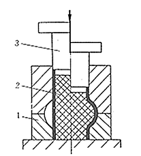 Bulging method and bulging mold structure