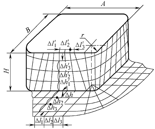 Calculation of deep drawing process of flangeless box