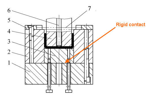 Design of pressing, discharging and feeding parts