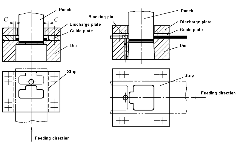 Fixing method of standard structure guide plate