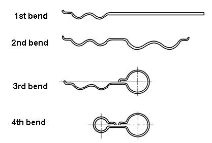 Four bends