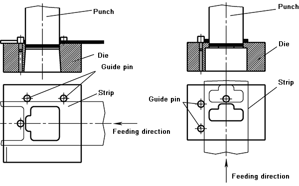 Guide pin