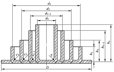 The concept of drawing coefficient