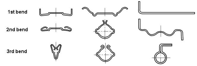 Triple bend
