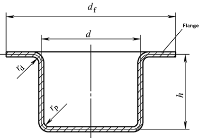 Wide flange cylindrical parts
