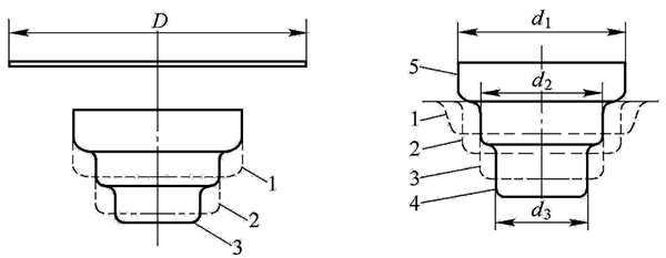 drawing method is based on the wide flange part
