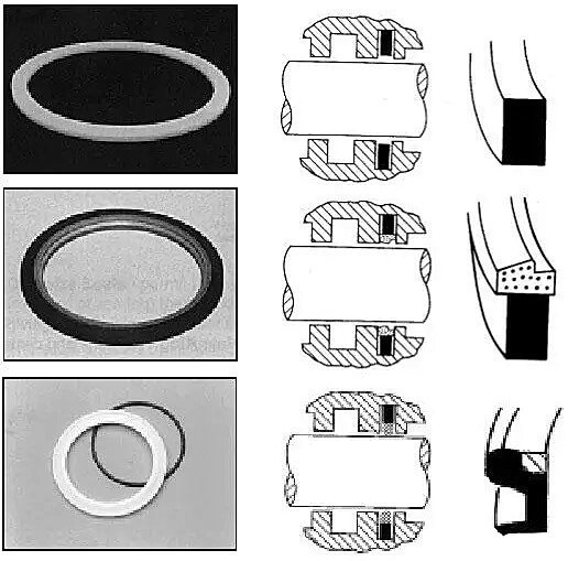 Several common forms of buffer seals