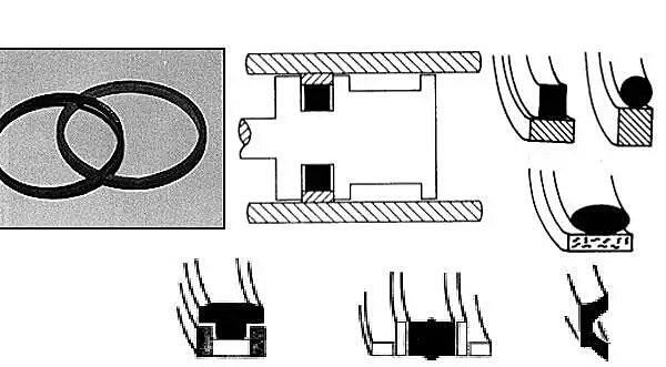Several common forms of piston packing seals
