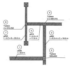 Circular duct