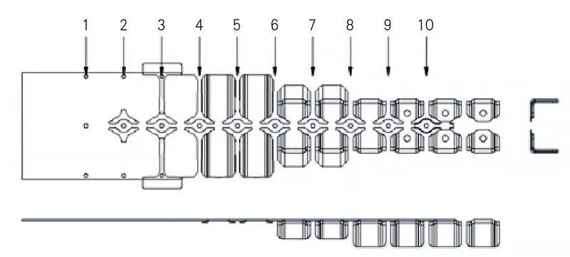 Design of the progressive die process