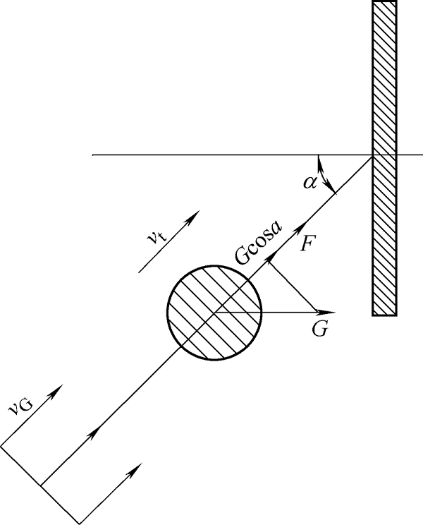 Force and direction of acceleration of the projectile particle