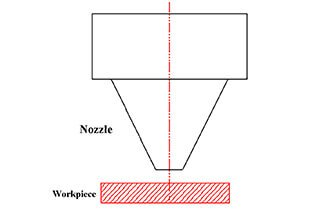 12 Factors Closely Related To Laser Cutting