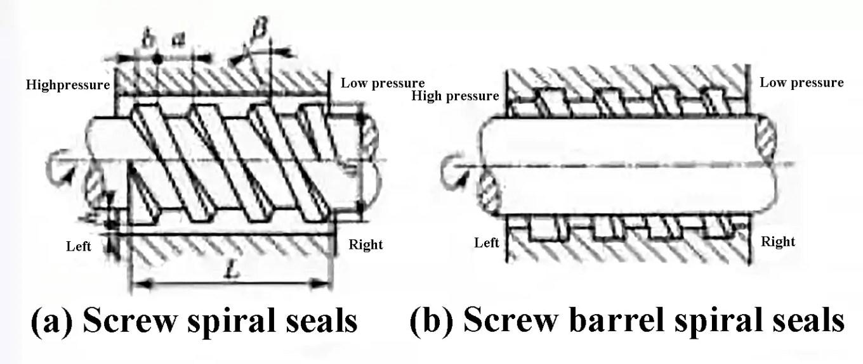 Thread seal