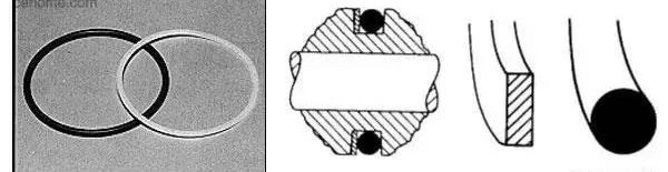 Fig. 10 End cover sealing ring.