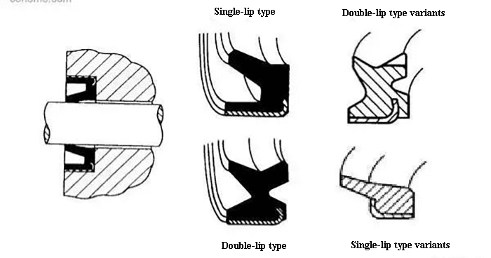 Fig. 5 Press in dust ring and some variants.