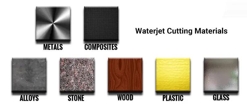 material can ultrahigh-pressure water jet cut