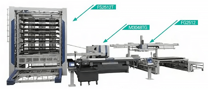 Automatic sorting stereoscopic material warehouse unit of CNC punch