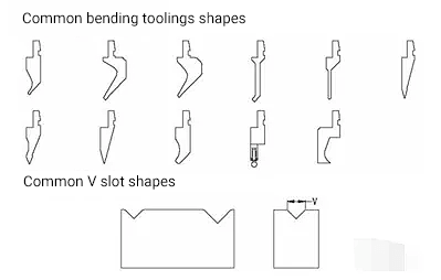 Basic principles of bending sequence