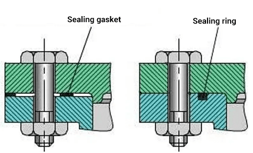 use a sealing ring for the sealing connection