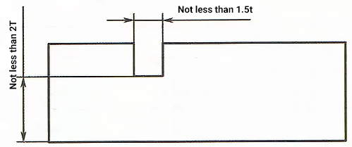 increase the edge strength of the corresponding part of the die
