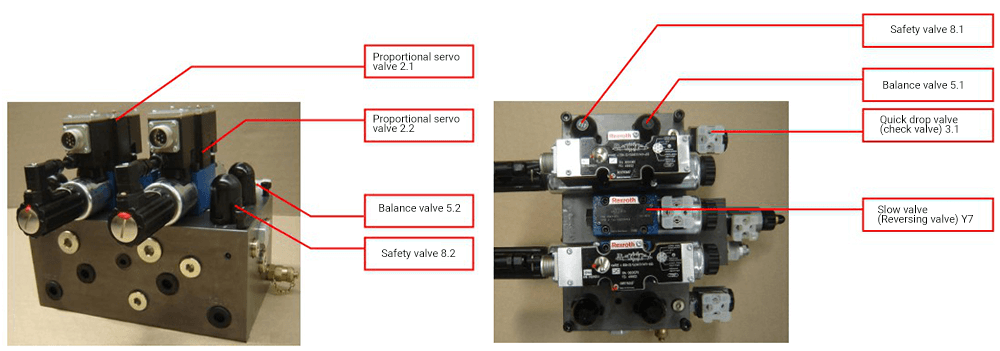 main component of the hydraulic system