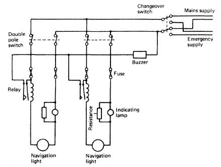 navigational light circuit?resize=438%2C331 marine navigation light wiring diagram wiring diagram marine navigation lights wiring diagram at mifinder.co