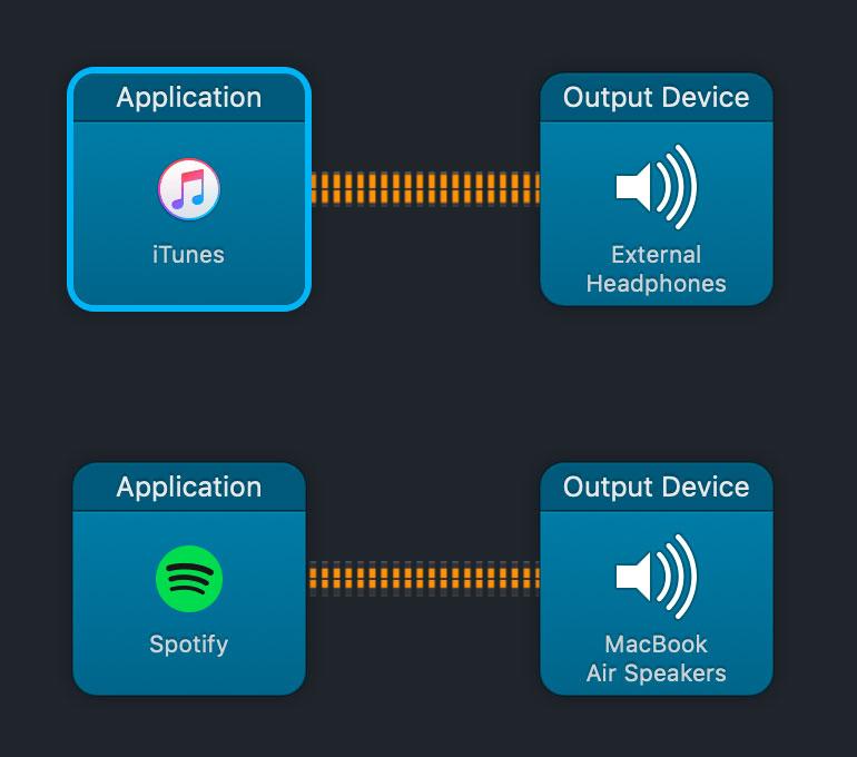 I nuovi Mac mini e MacBook Air integrano due uscite audio indipendenti