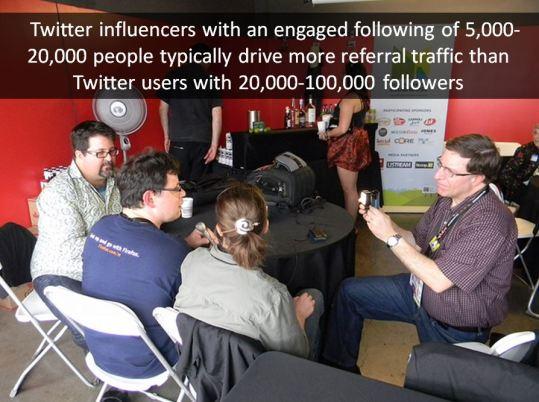 TwitterInfluencers