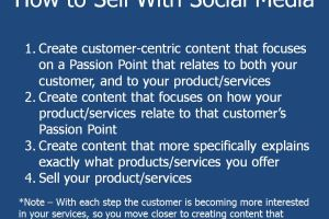 How to Sell With Social Media