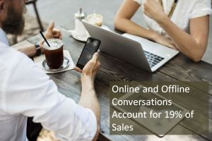 Research: Online and Offline Conversations Account for 19% of Sales