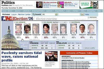 Star Tribune Politics front, 9 Nov 2006