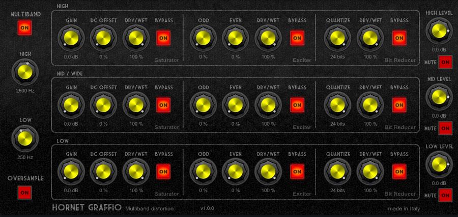 HoRNet Graffio Offers Unique Tri-band Distortion