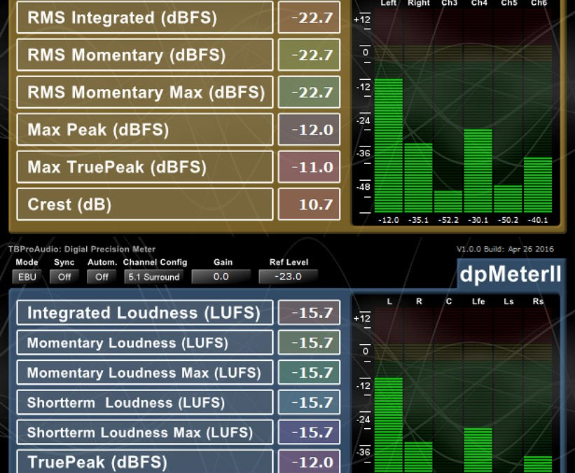 TBProAudio revs free dpMeter II with loudness matching
