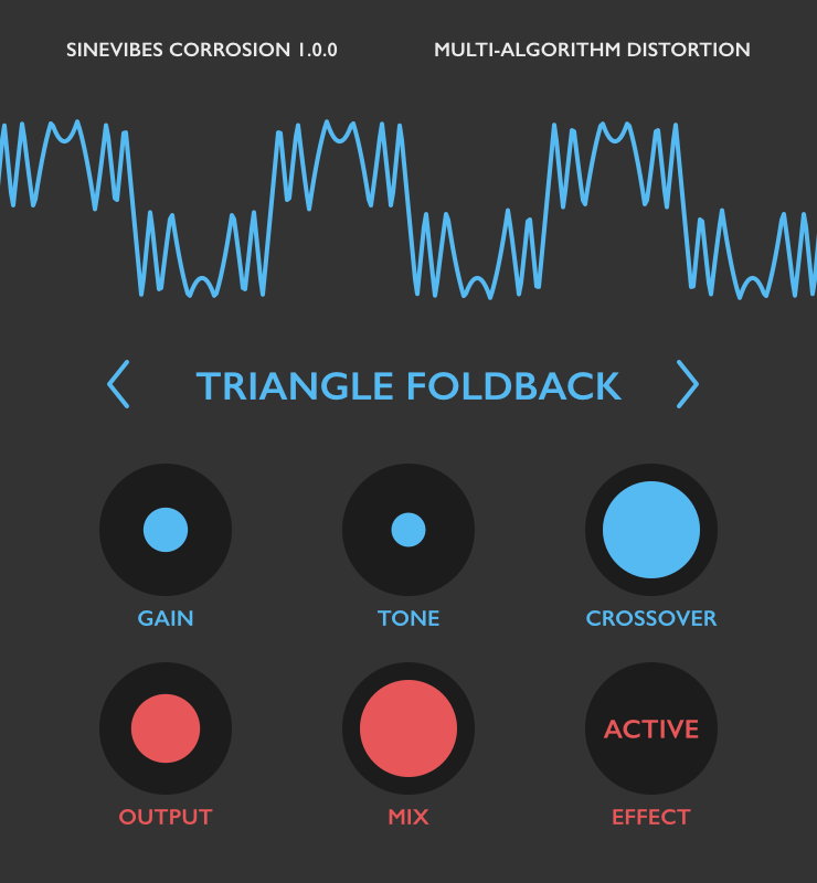 Sinevibes drives distortion with new Corrosion plugin
