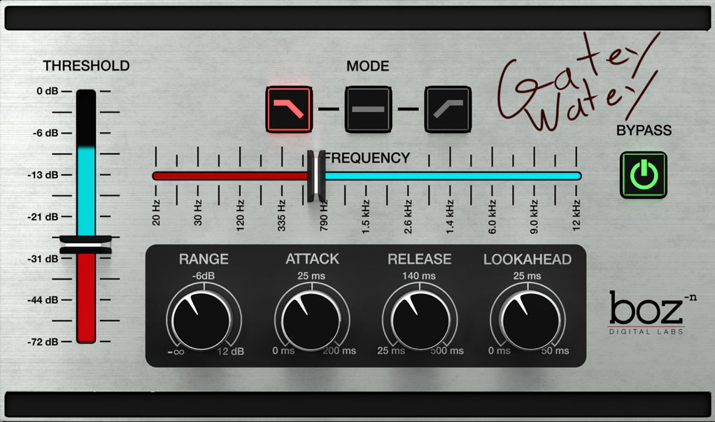 Boz Digital Labs gives away clever Gatey Watey plugin