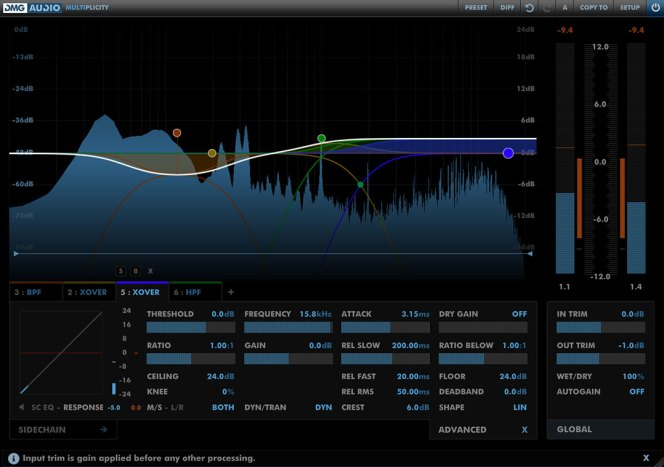 DMG Audio delivers precision dynamics plugin Multiplicity