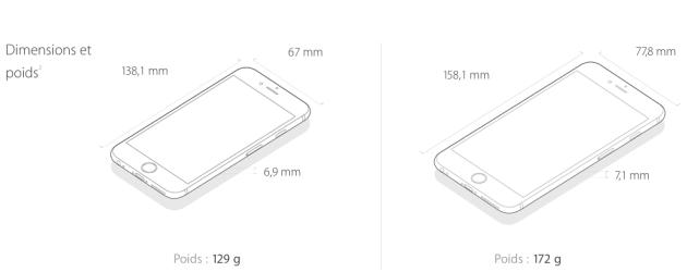 iPhone 6 vs iPhone 6 Plus poids